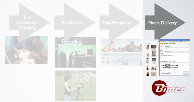 workflow for video production